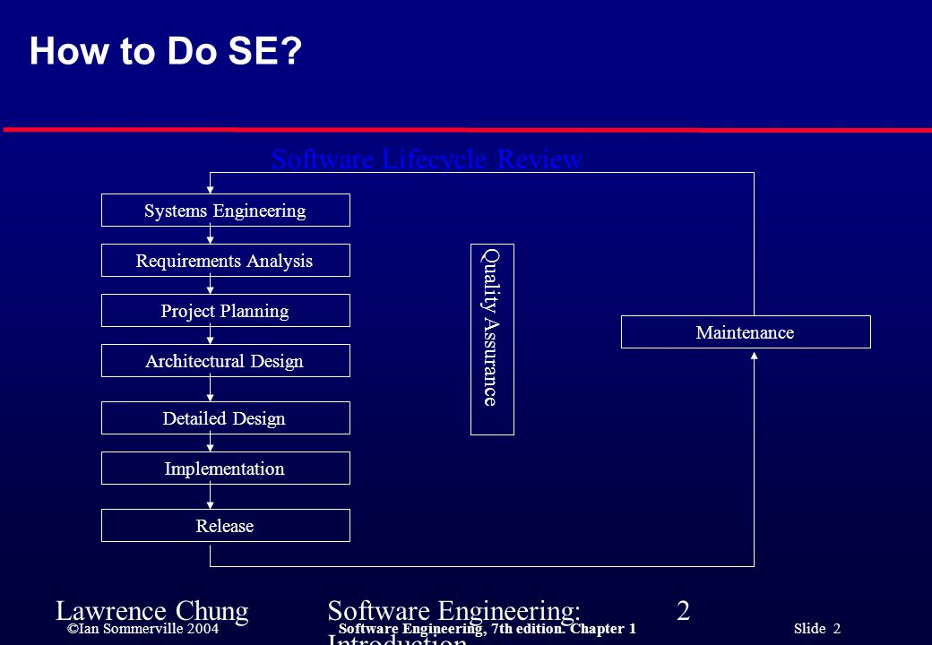 How to Do SE Software Lifecycle Review Lawrence Chung