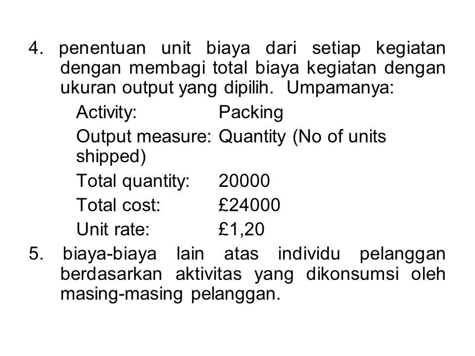 4. penentuan unit biaya dari setiap kegiatan dengan membagi total biaya kegiatan dengan ukuran output yang dipilih. Umpamanya: