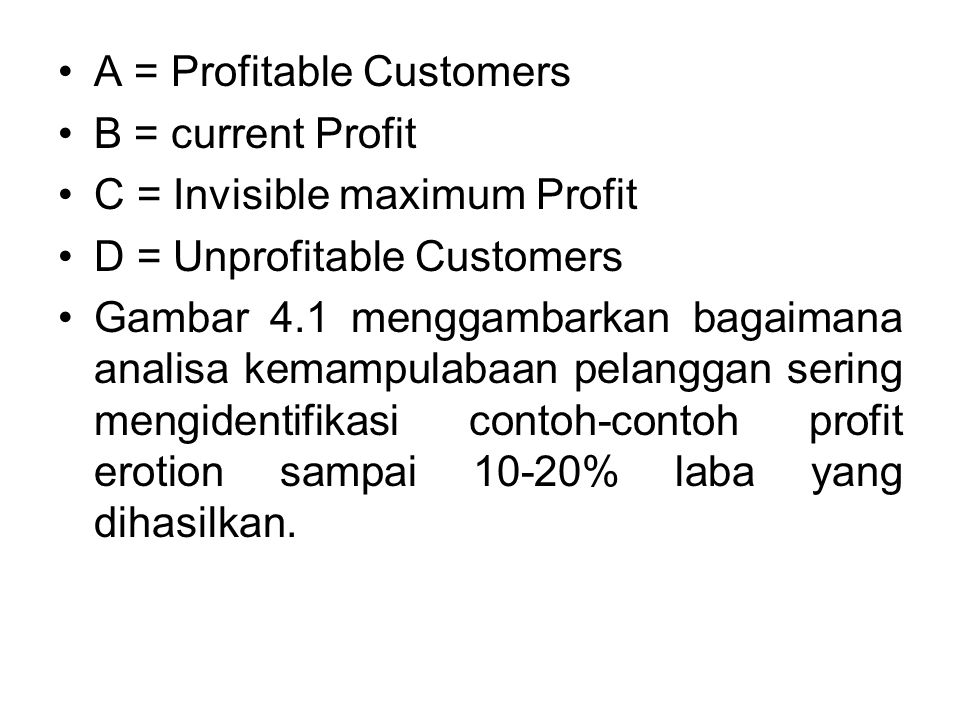 A = Profitable Customers