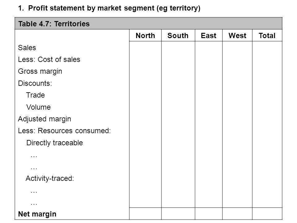 1. Profit statement by market segment (eg territory)