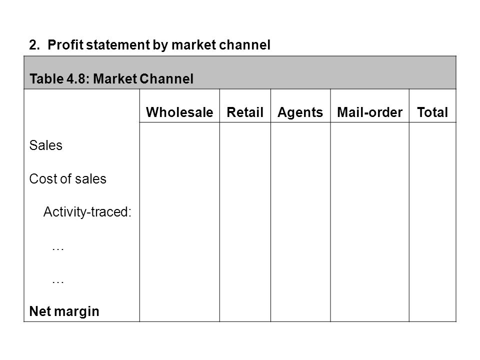 2. Profit statement by market channel