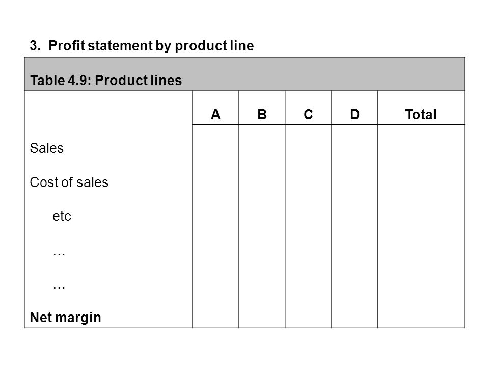 3. Profit statement by product line