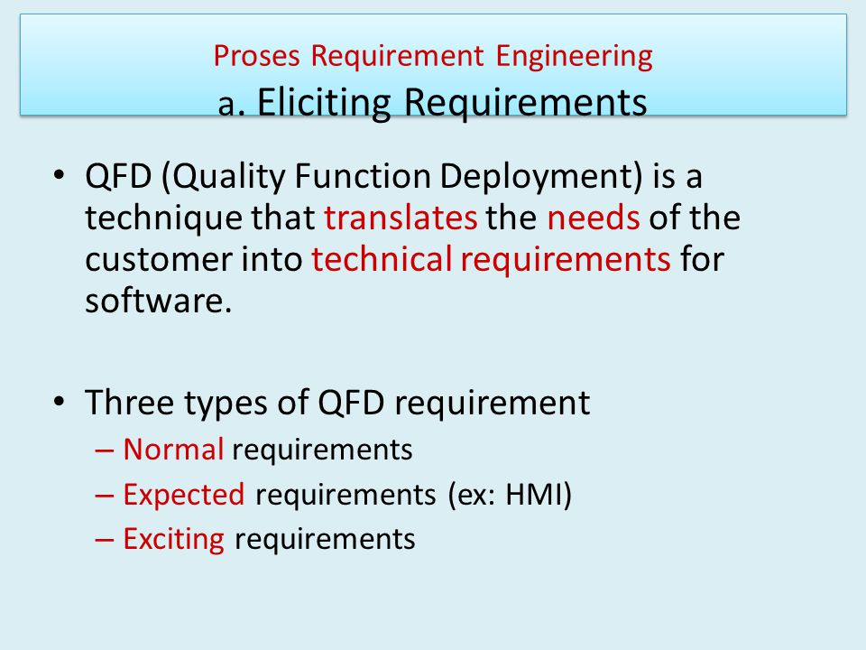 Proses Requirement Engineering a. Eliciting Requirements
