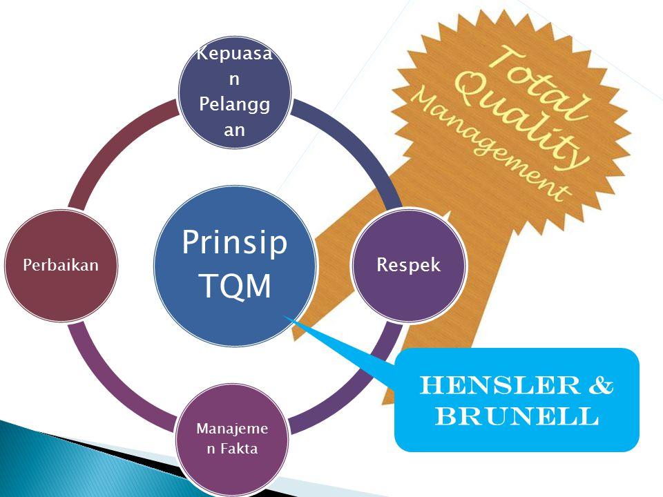 Prinsip TQM Hensler & Brunell Kepuasan Pelanggan Respek Perbaikan