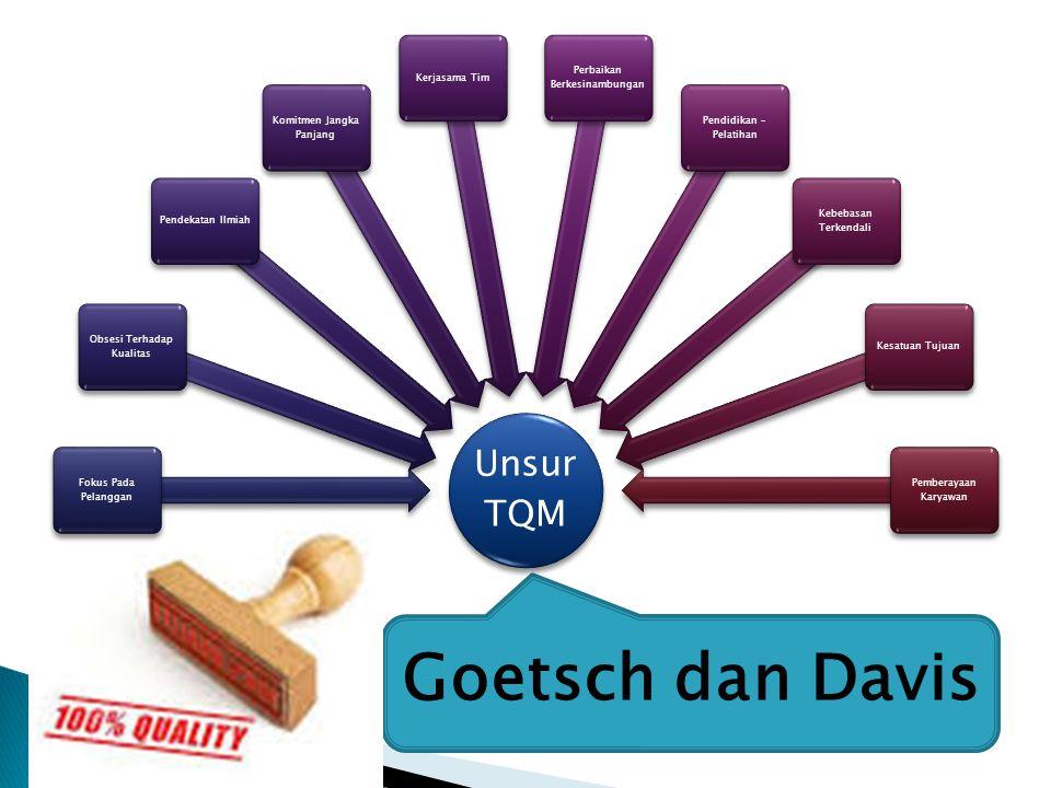 Goetsch dan Davis Unsur TQM Fokus Pada Pelanggan
