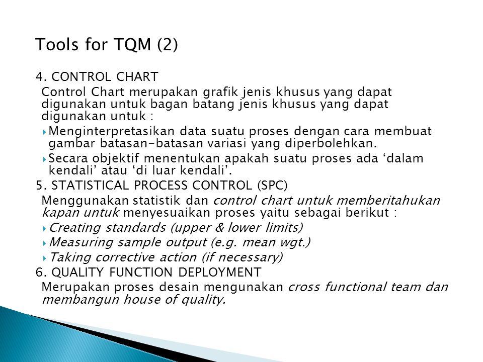 Tools for TQM (2) 4. CONTROL CHART