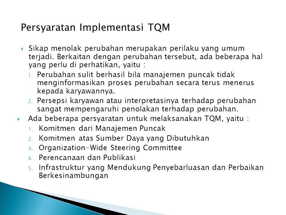Persyaratan Implementasi TQM