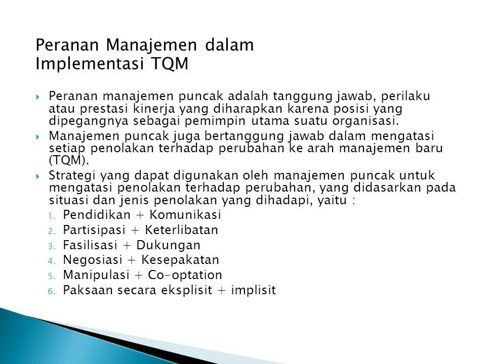 Peranan Manajemen dalam Implementasi TQM
