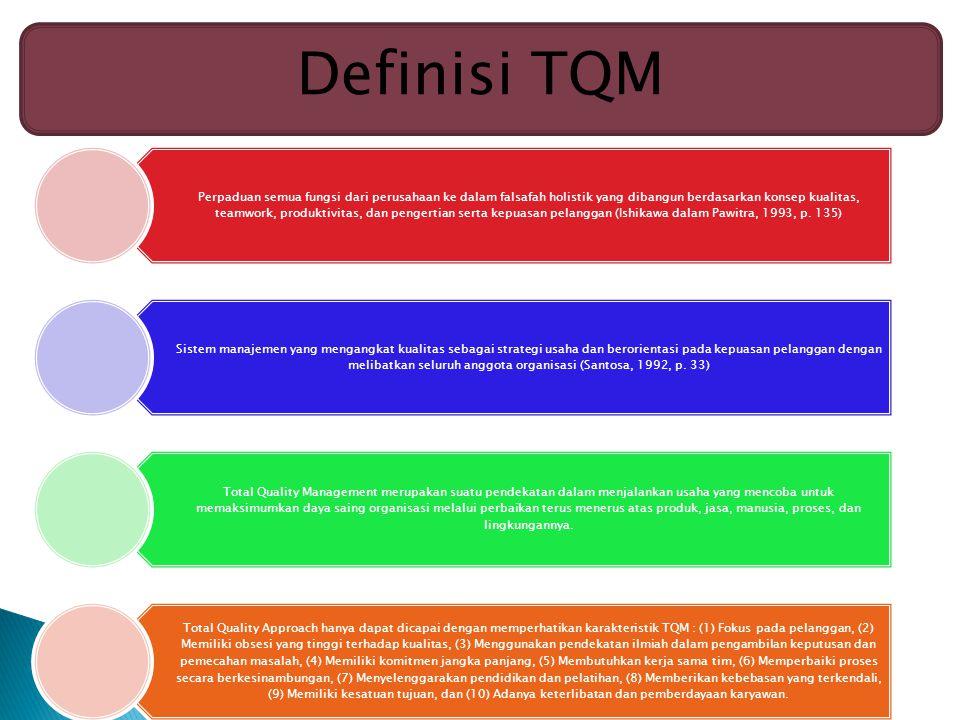 Definisi TQM