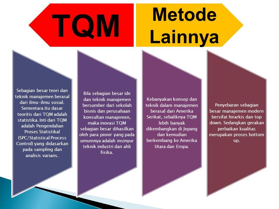 TQM Metode Lainnya.