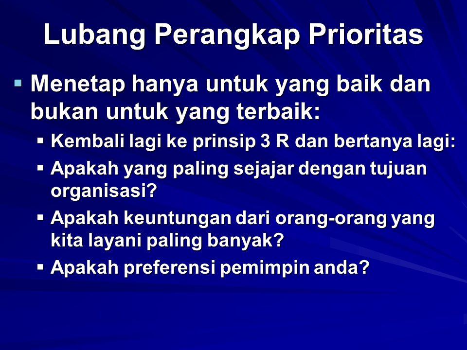 Lubang Perangkap Prioritas