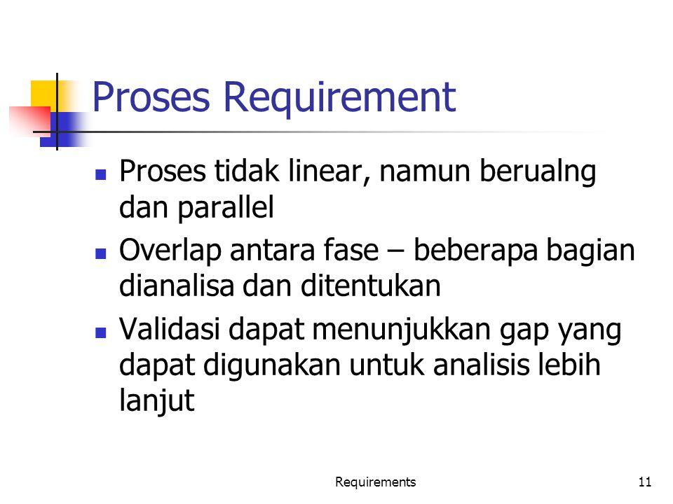 Proses Requirement Proses tidak linear, namun berualng dan parallel