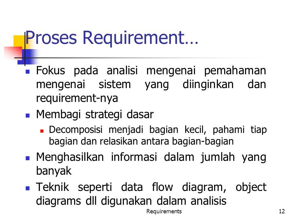 Proses Requirement… Fokus pada analisi mengenai pemahaman mengenai sistem yang diinginkan dan requirement-nya.
