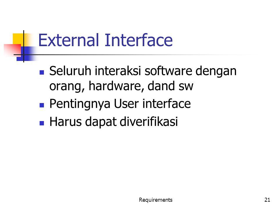 External Interface Seluruh interaksi software dengan orang, hardware, dand sw. Pentingnya User interface.