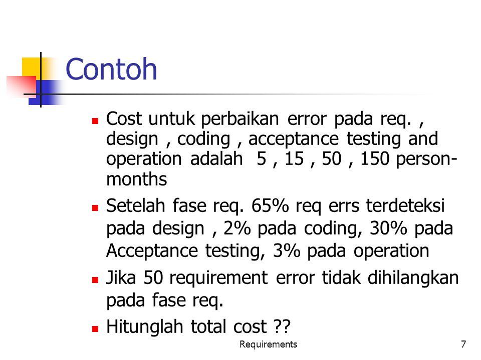 Contoh Cost untuk perbaikan error pada req. , design , coding , acceptance testing and operation adalah 5 , 15 , 50 , 150 person-months.