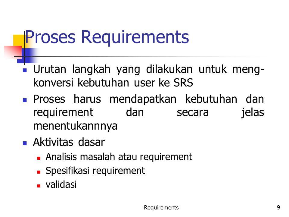 Proses Requirements Urutan langkah yang dilakukan untuk meng-konversi kebutuhan user ke SRS.