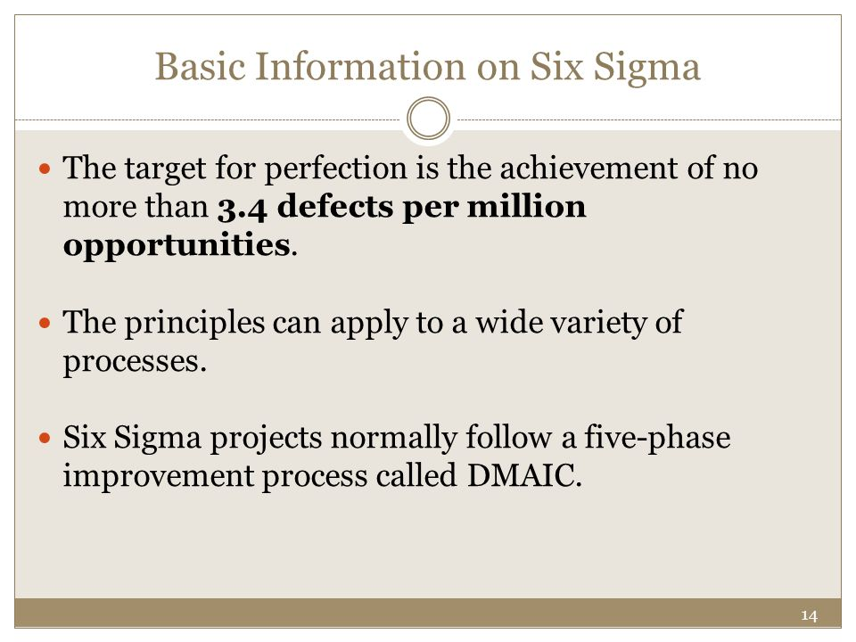 Basic Information on Six Sigma