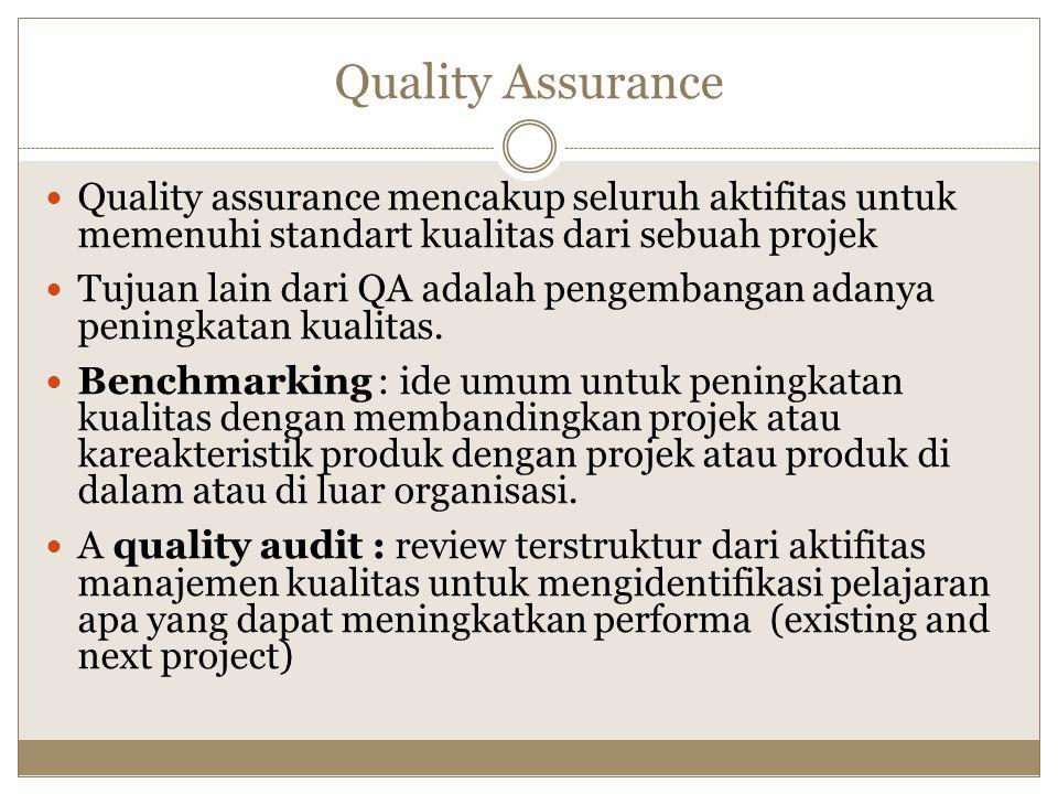 Quality Assurance Quality assurance mencakup seluruh aktifitas untuk memenuhi standart kualitas dari sebuah projek.