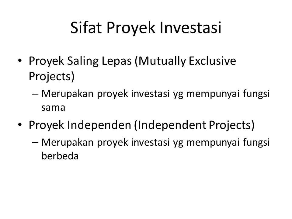 Sifat Proyek Investasi