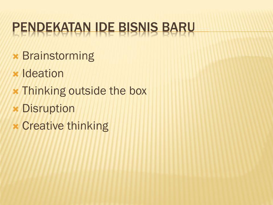 Pendekatan Ide Bisnis Baru