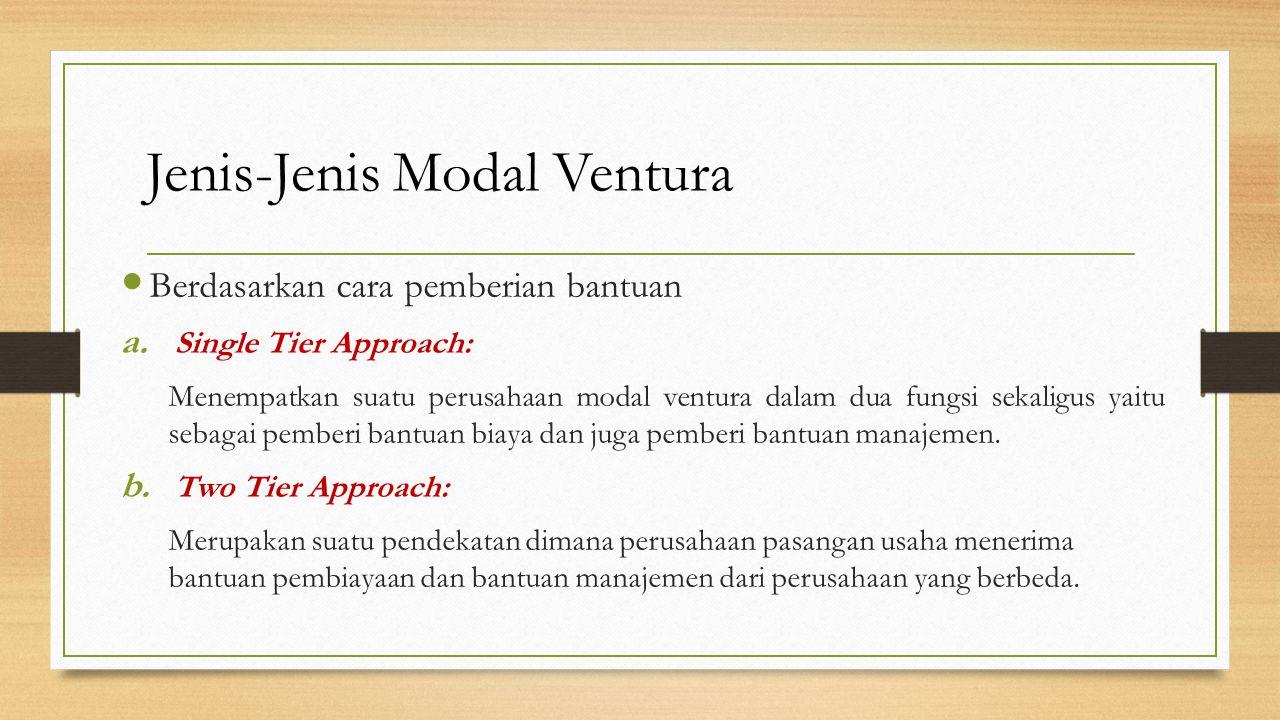 Jenis-Jenis Modal Ventura