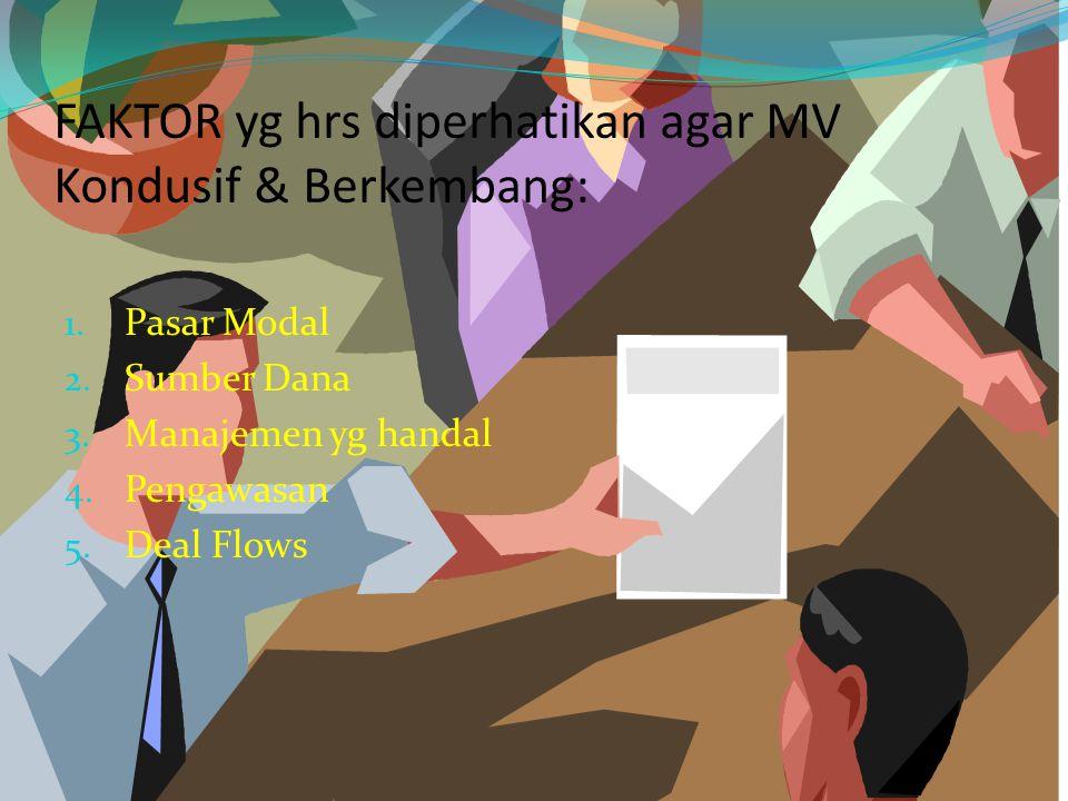 FAKTOR yg hrs diperhatikan agar MV Kondusif & Berkembang:
