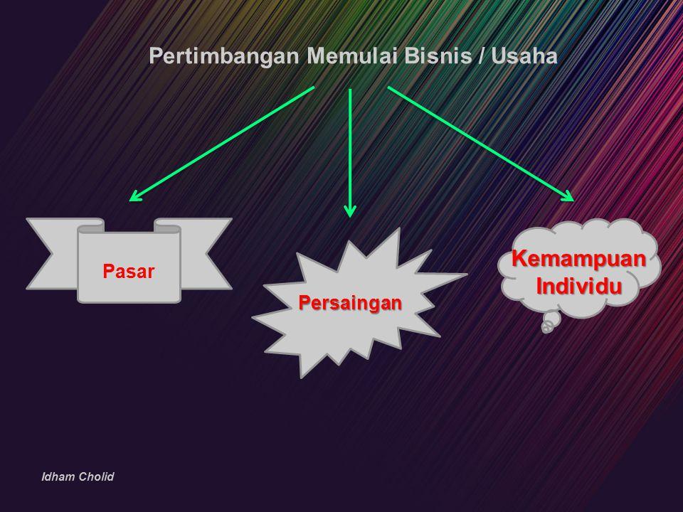 Pertimbangan Memulai Bisnis / Usaha