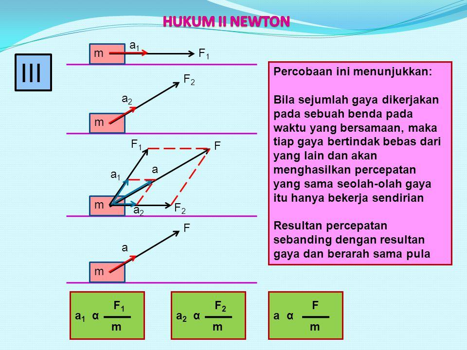 III HUKUM II NEWTON m a1 F1 Percobaan ini menunjukkan: