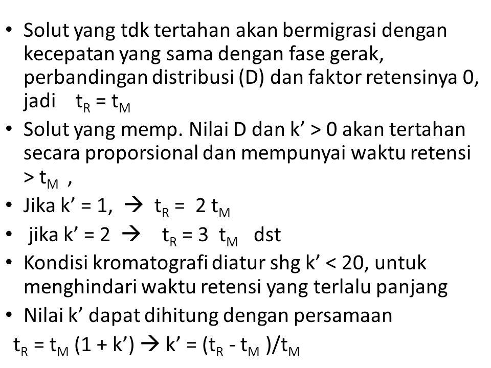 Solut yang tdk tertahan akan bermigrasi dengan kecepatan yang sama dengan fase gerak, perbandingan distribusi (D) dan faktor retensinya 0, jadi tR = tM