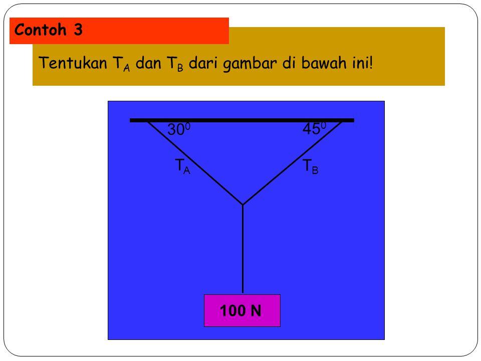 Contoh 3 Tentukan TA dan TB dari gambar di bawah ini! 300 450 TA TB 100 N