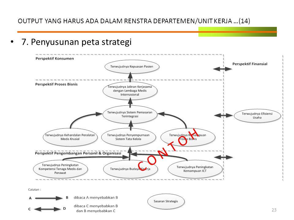 C O N T O H 7. Penyusunan peta strategi
