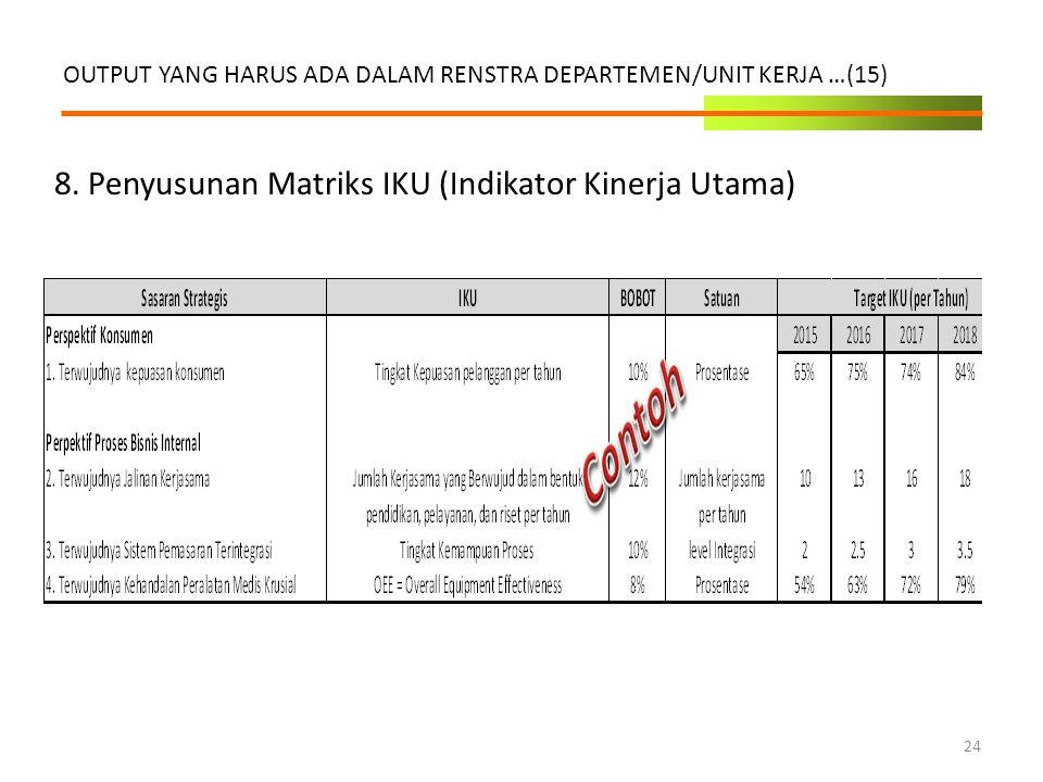 8. Penyusunan Matriks IKU (Indikator Kinerja Utama)