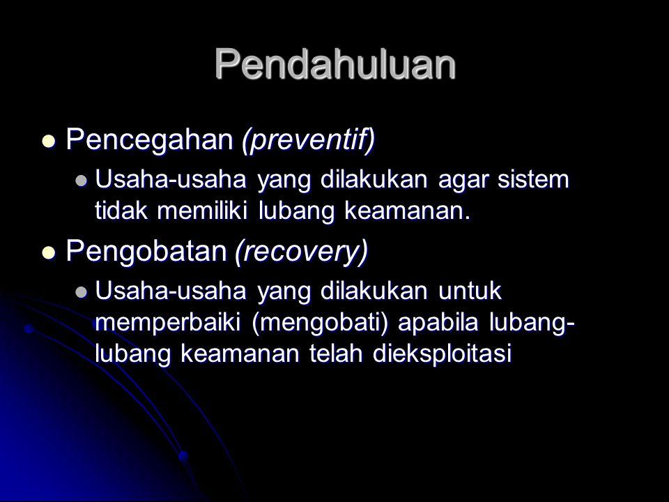 Pendahuluan Pencegahan (preventif) Pengobatan (recovery)