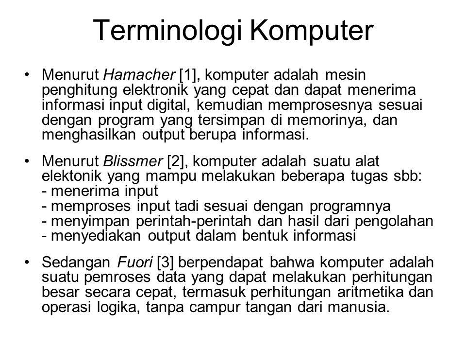 Terminologi Komputer