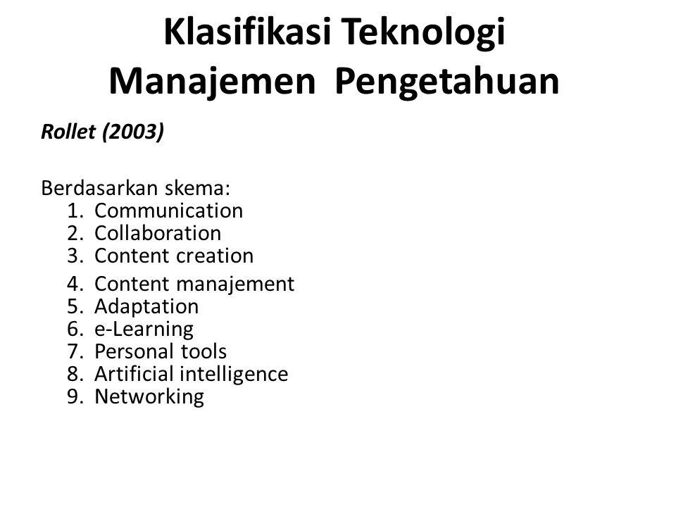 Klasifikasi Teknologi Manajemen Pengetahuan