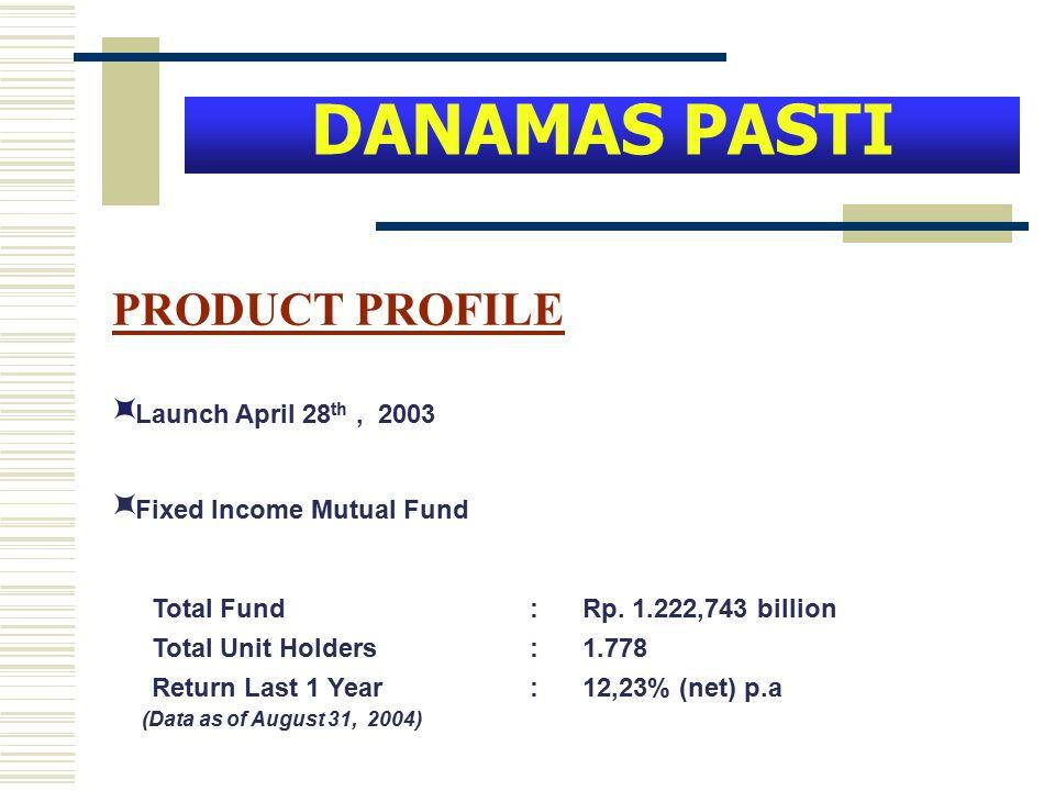 DANAMAS PASTI PRODUCT PROFILE Launch April 28th , 2003