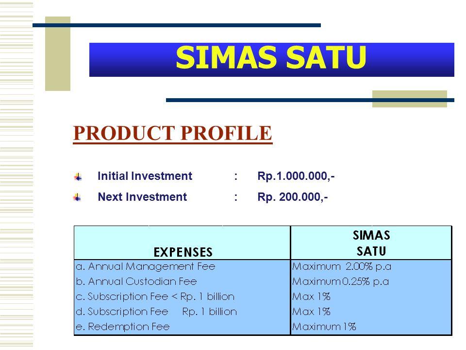 SIMAS SATU PRODUCT PROFILE Initial Investment : Rp.1.000.000,-