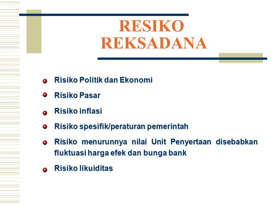 RESIKO REKSADANA Risiko Politik dan Ekonomi Risiko Pasar
