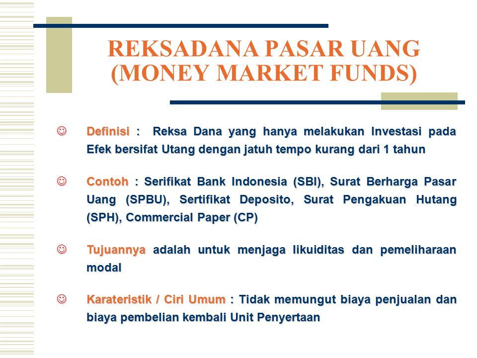 REKSADANA PASAR UANG (MONEY MARKET FUNDS)