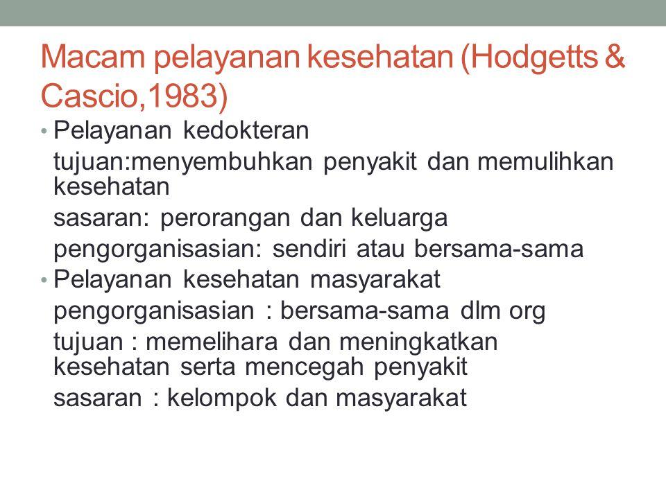 Macam pelayanan kesehatan (Hodgetts & Cascio,1983)