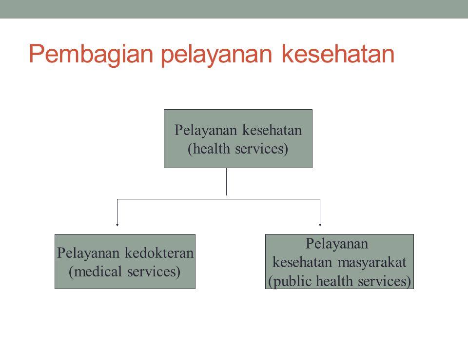 Pembagian pelayanan kesehatan