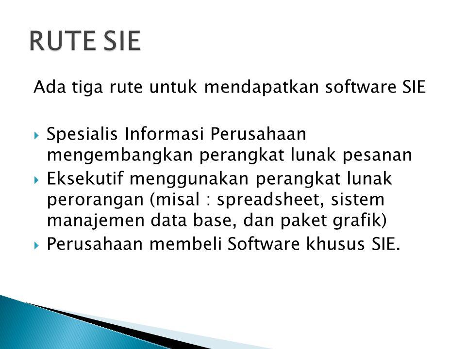 RUTE SIE Ada tiga rute untuk mendapatkan software SIE