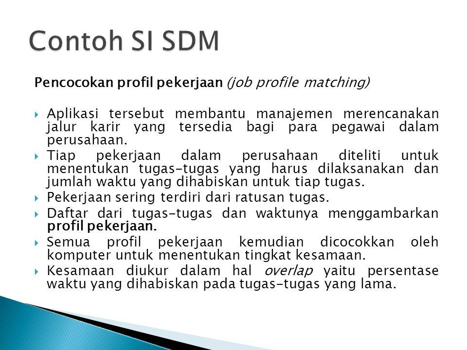 Contoh SI SDM Pencocokan profil pekerjaan (job profile matching)