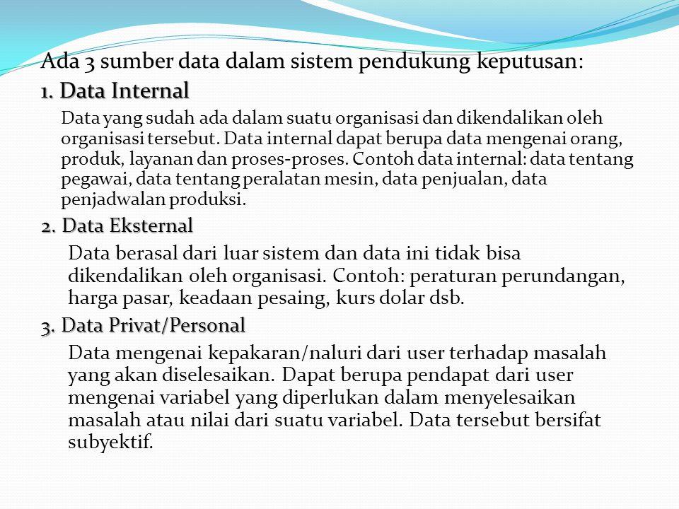 Ada 3 sumber data dalam sistem pendukung keputusan: 1. Data Internal