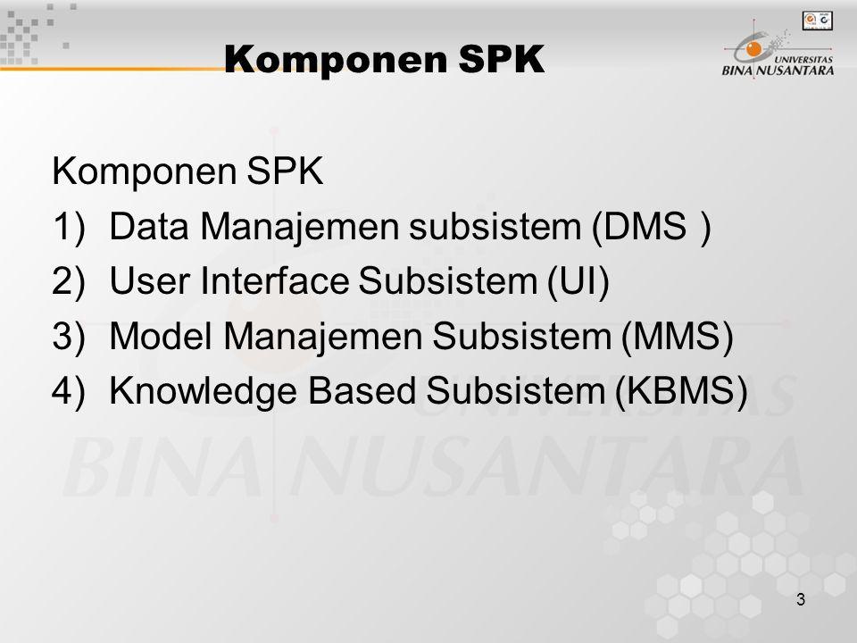 Komponen SPK Komponen SPK. Data Manajemen subsistem (DMS ) User Interface Subsistem (UI) Model Manajemen Subsistem (MMS)