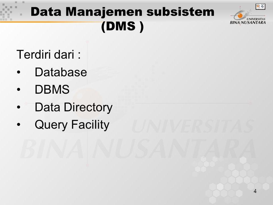 Data Manajemen subsistem (DMS )