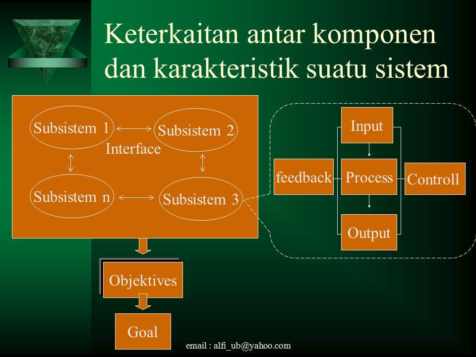 Keterkaitan antar komponen dan karakteristik suatu sistem