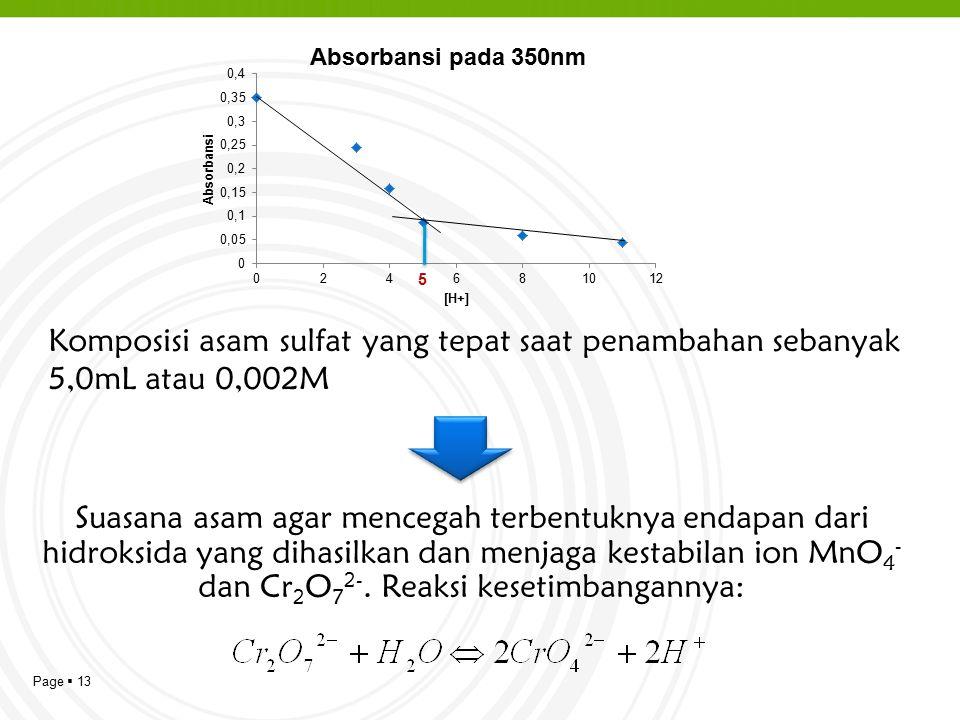 5 Komposisi asam sulfat yang tepat saat penambahan sebanyak 5,0mL atau 0,002M.