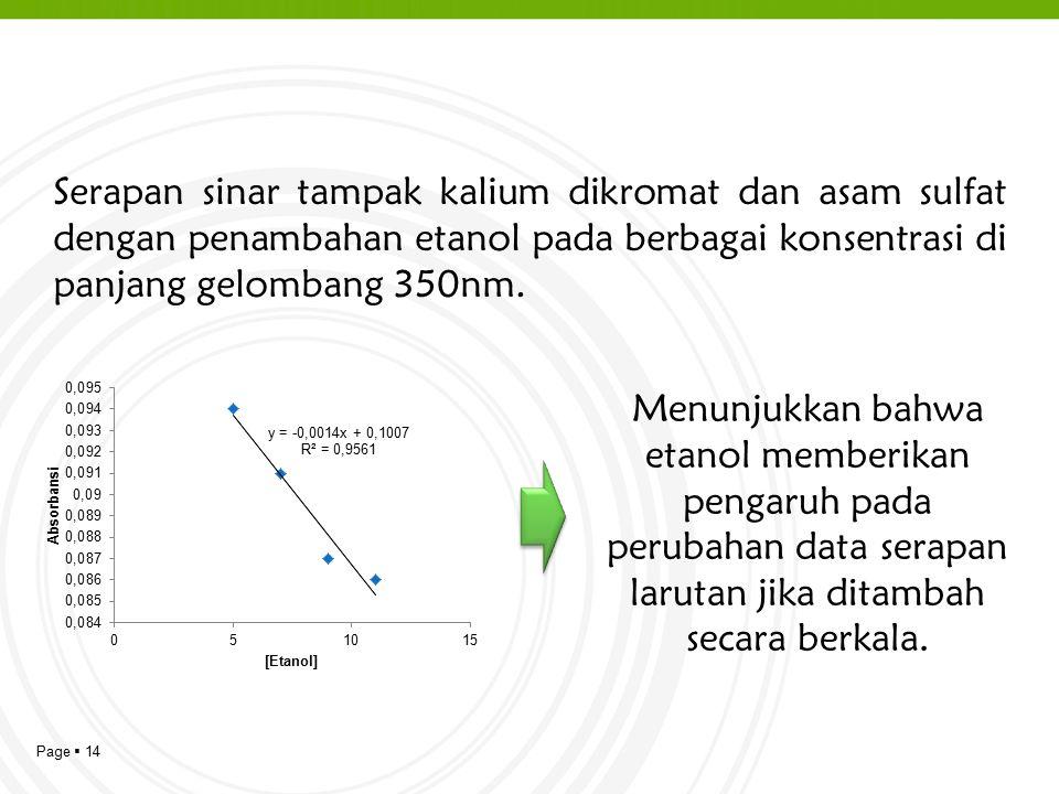 Serapan sinar tampak kalium dikromat dan asam sulfat dengan penambahan etanol pada berbagai konsentrasi di panjang gelombang 350nm.