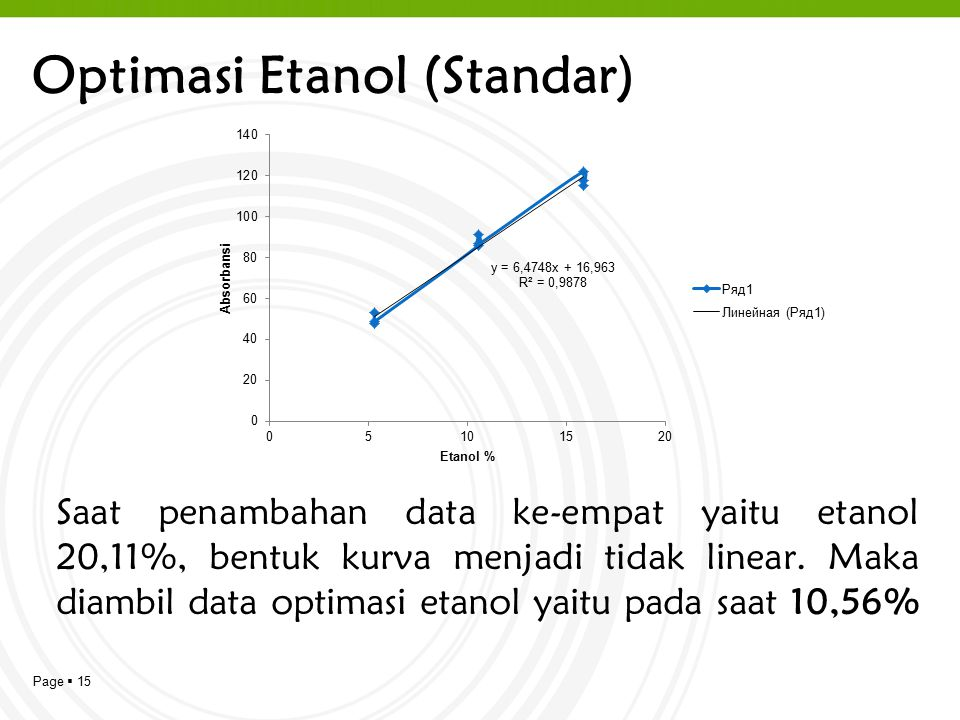 Optimasi Etanol (Standar)